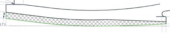 The NTN sole length runs along the curve defined by the bottom of the sole (green) from the front of the toe to the back of the second heel, in the center.